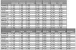 Wtórny rynek nieruchomości XI 2010