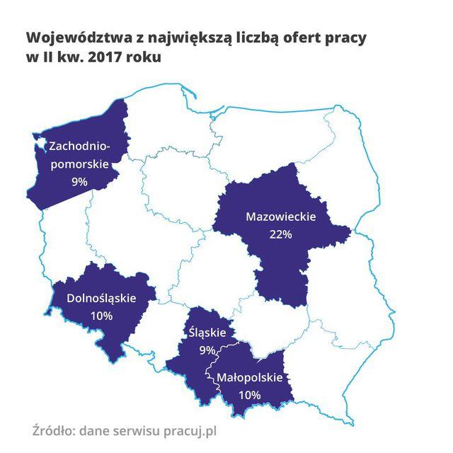 Rynek pracy specjalistów II kw. 2017