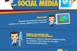 Social media: specjaliści poszukiwani