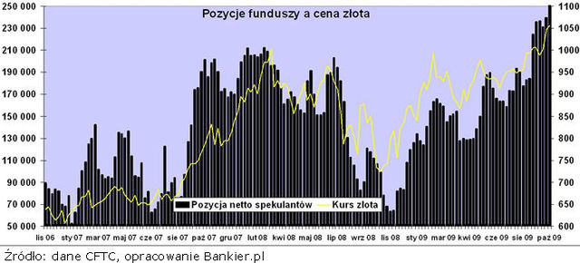 Forex kalkulator walutowy