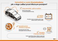 Jak zadbać o samochód przed dłuższym postojem?