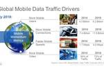 Sieci mobilne 20014 – 2019