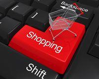 Aż 70% wizyt w e-sklepu kończy się porzuceniem koszyka