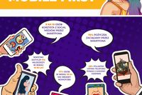 Mobile first, czyli o plusach i minusach posiadania smartfona