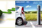 Dostawcy energii i samochody elektryczne. O tym mówi Internet