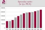 Sprzedaż bezpośrednia w 2009 r. wzrosła