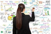 Internet a strategie marketingowe firmy