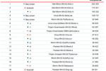Kaspersky Lab: szkodliwe programy XI 2009