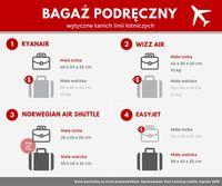 Bagaż podręczny - wytyczne przewoźników