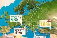 Gdzie po tanie waluty na wakacje za granicą?