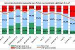 Expander: indeks koniunktury IX 2011