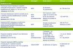 Jak zwiększyć innowacyjność w Polsce?