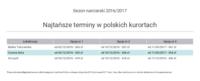 Najtańsze terminy w polskich kurortach