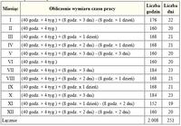 Jednomiesięczne okresy rozliczeniowe w 2013 r.