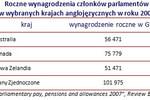 Zarobki posłów i senatorów
