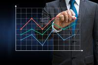 Wzrost PKB wyhamuje?