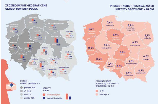 Polskie kobiety i ich kredyty