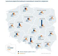 Łączna kwota zaległości firm handlowych województwach i odsetek firm z zaległościami