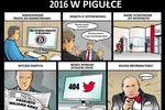 Cyberbezpieczeństwo 2016: co gnębiło nas najbardziej?