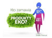 Kto zamawia produkty eko?