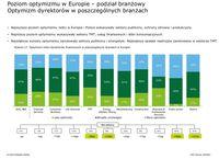 Poziom optymizmu w Europie - podział branżowy