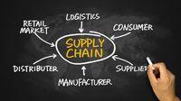 Łańcuch dostaw