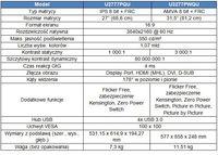 Monitory AOC U2777PQU i U3277PWQU - specyfikacja