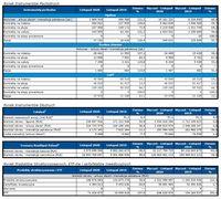 Rynek instrumentów pochodnych, dłużnych i produktów strukturyzowanych