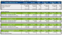 Rynek Produktów Strukturyzowanych, ETF-ów i certyfikatów inwestycyjnych