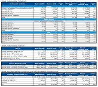 Rynek instrumentów pochodnych, dłużnych i strukturyzowanych