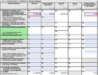 Dochody z pracy w PIT-36