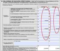 Ulga rehabilitacyjna, termomodernizacyjna internetowa, czy przekazane darowizny w PIT-37