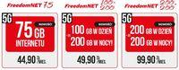 FreedomNET 75, FreedomNet 100+200 i FreedomNET 200+200