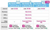 Pakiety T-Mobile na kartę