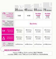 Nowe taryfy T-Mobile
