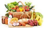Bezpieczeństwo żywności na świecie: Indeks III kw. 2013