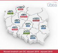 Wzrost średnich cen OC styczeń 2016- styczeń 2019