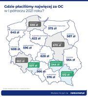 OC w województwach