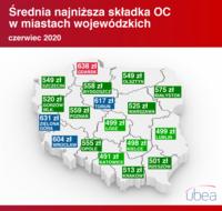 Średnia najniższa składka OC w miastach wojewódzkich