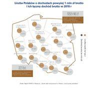 Liczba Polaków o dochodach pow. 1 mln zł brutto rocznie