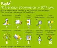 10 trendów w e-commerce