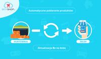 Automatyczna integracja sklepu z hurtowniami