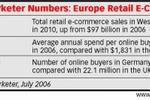 Handel elektroniczny w Europie
