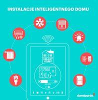 Instalacje inteligentnego domu