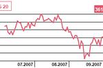 Rosja podnosi cło - będą podwyżki ceny ropy