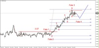 Wykres 4. Dolar amerykański w relacji do złotego (USD/PLN)