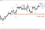 Eurodolar powyżej 1.3290 USD, słabe złoto
