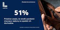 Polacy wobec spadku dochodów