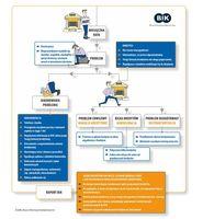 Schemat - problemy z kredytem