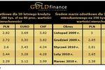 Oferty kredytów hipotecznych III 2010
